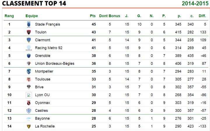 ranking-201415